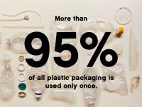 Più del 95% della plastica usata nei packaging viene utilizzata solamente una volta.